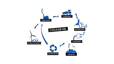 IMPACT : L'analyse de cycle de vie : Prendre de la hauteur, pour définir le cap…